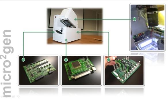 micro2gen-Prototyp