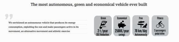 Sunnyclist_Umweltwerte